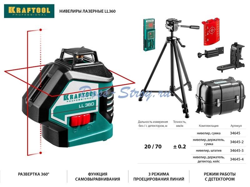 Нивелир лазерный KRAFTOOL LL360 #2 2х360°  20м/70м IP54 точн. +/-02 мм / м держатель в сумке