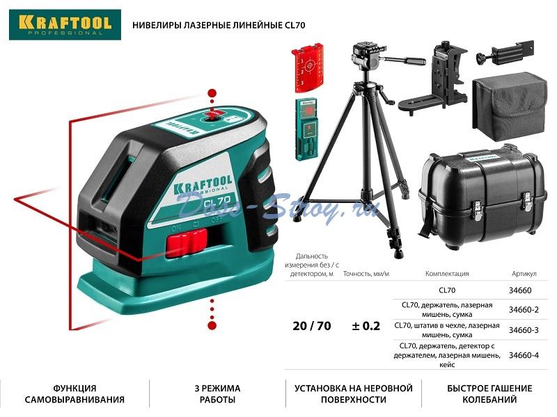 Нивелир лазерный KRAFTOOL CL-70 #2 20м/70м IP54 точн. +/-02 мм / м держатель в сумке